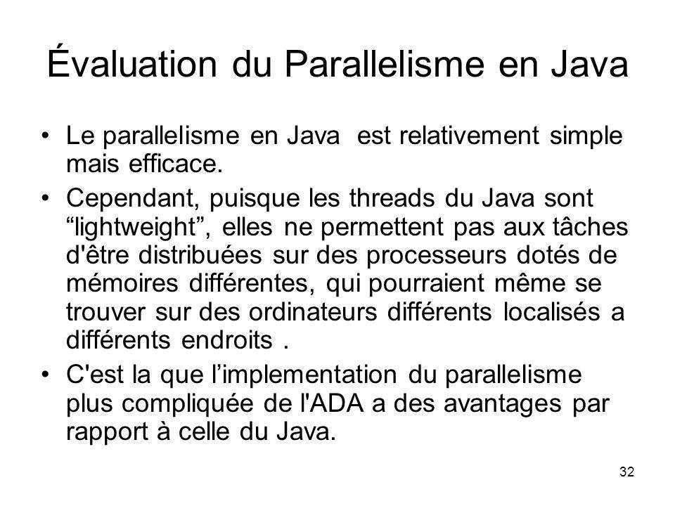 Évaluation du Parallelisme en Java