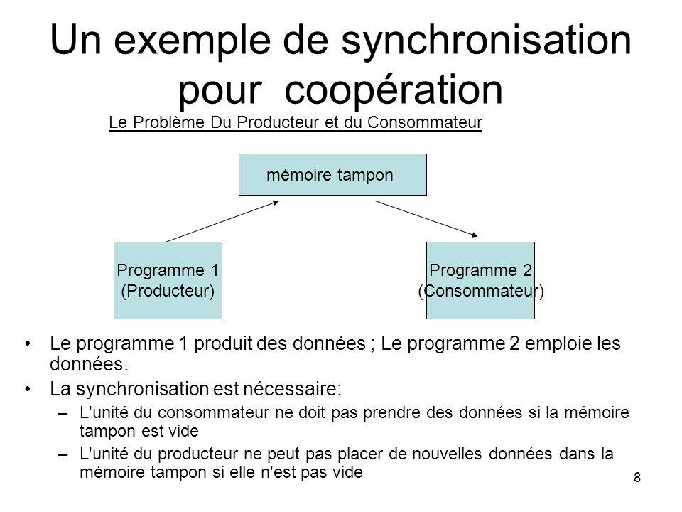 Un exemple de synchronisation pour coopération