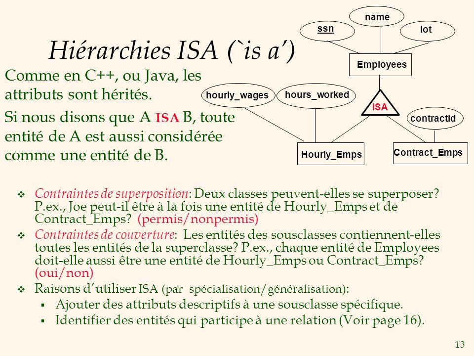 Hiérarchies ISA (`is a')