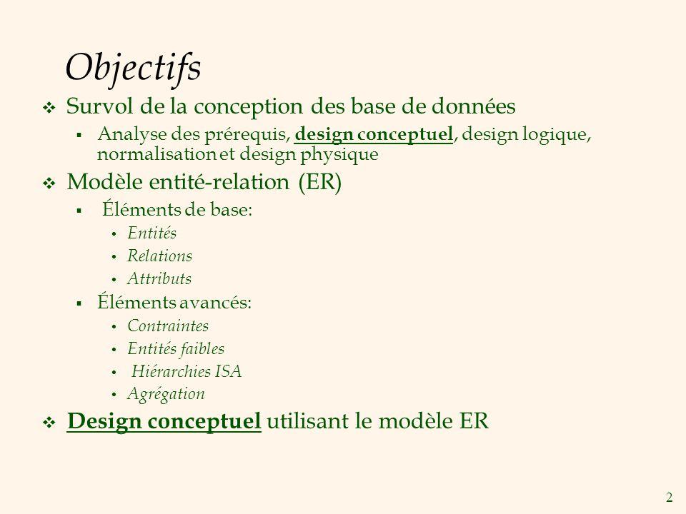 Objectifs Survol de la conception des base de données