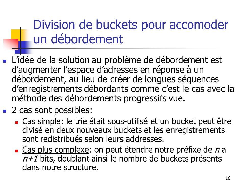 Division de buckets pour accomoder un débordement