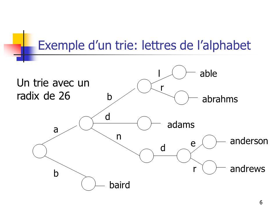 Exemple d'un trie: lettres de l'alphabet