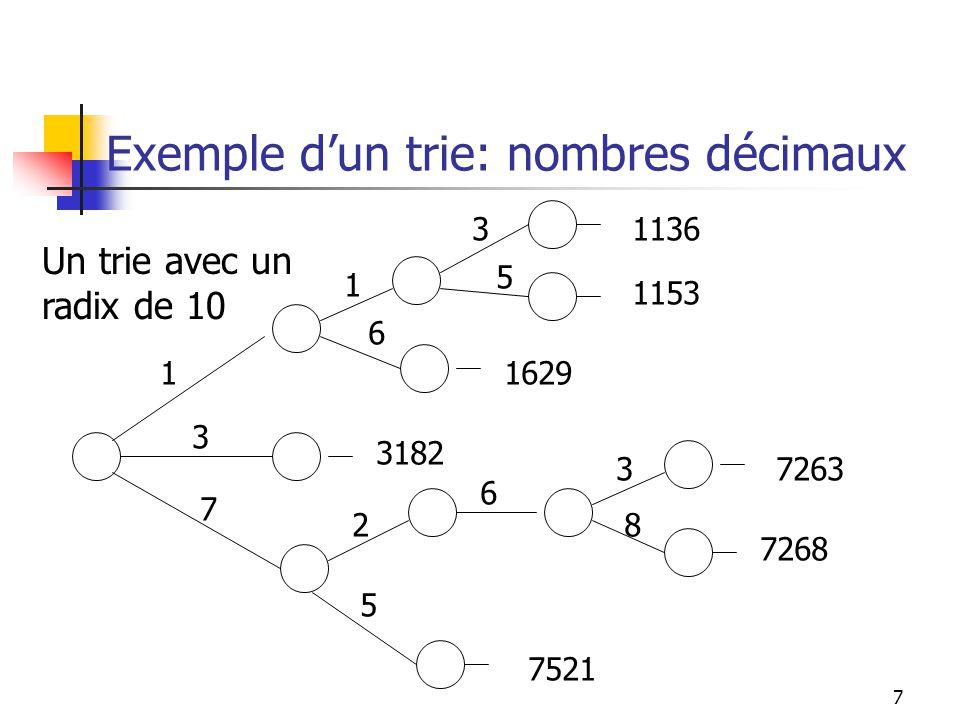 Exemple d'un trie: nombres décimaux