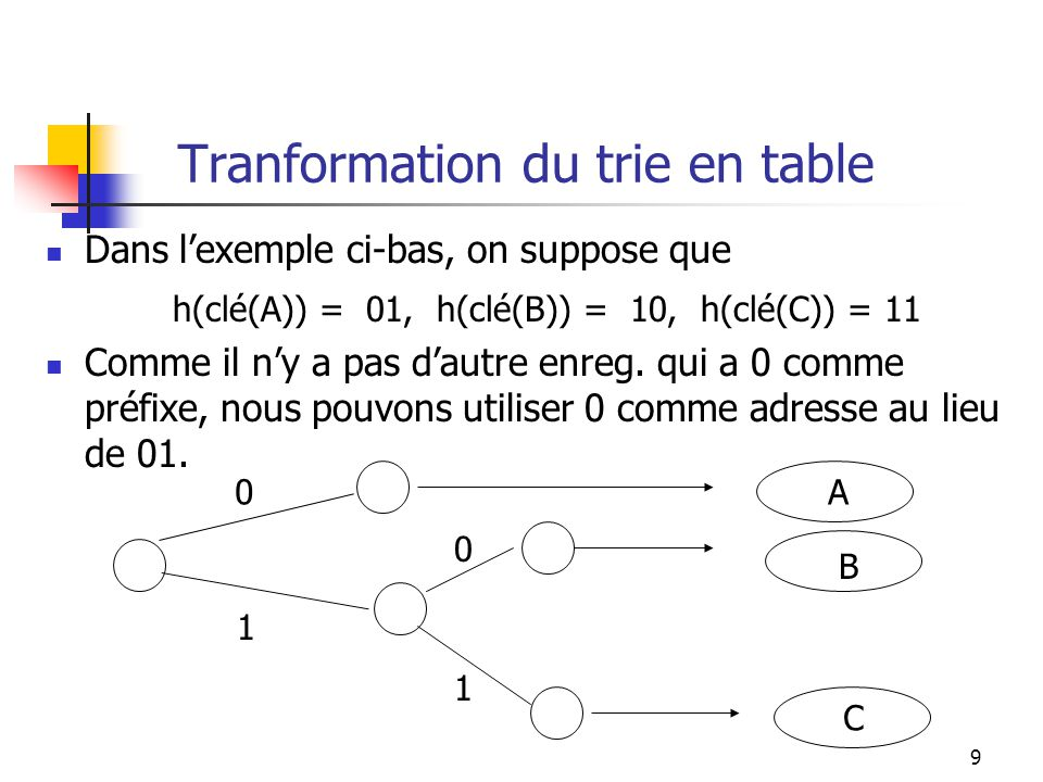 Tranformation du trie en table