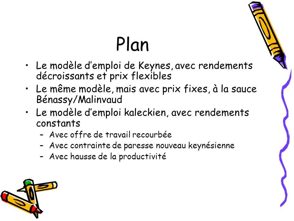 Plan Le modèle d'emploi de Keynes, avec rendements décroissants et prix flexibles.