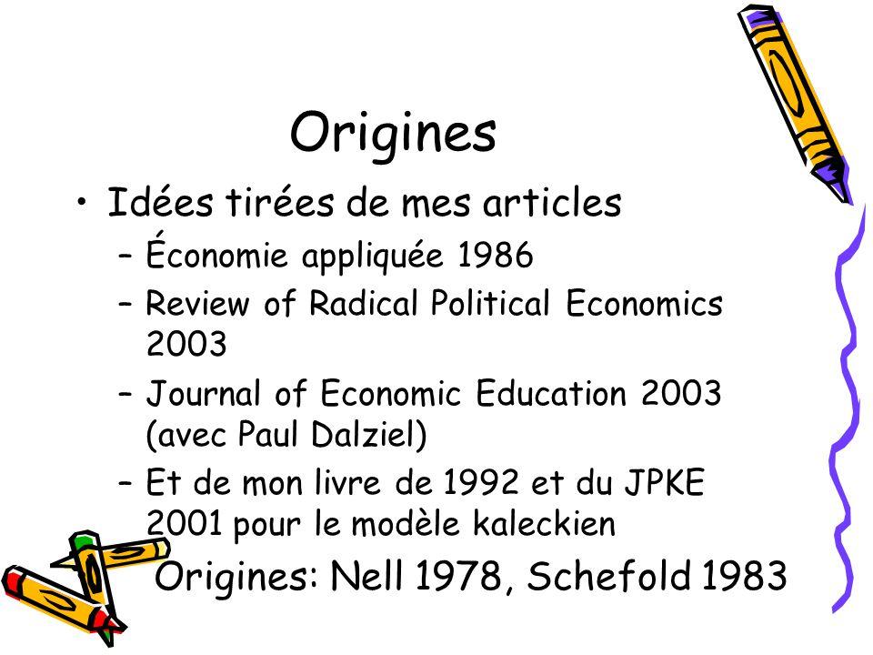 Origines Idées tirées de mes articles