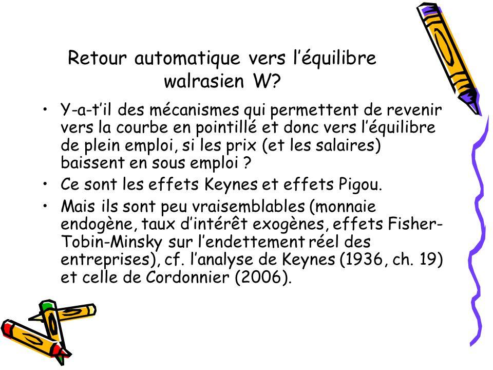 Retour automatique vers l'équilibre walrasien W