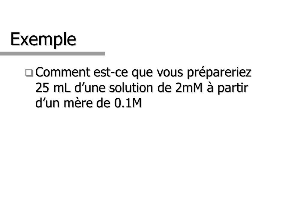 Exemple Comment est-ce que vous prépareriez 25 mL d'une solution de 2mM à partir d'un mère de 0.1M