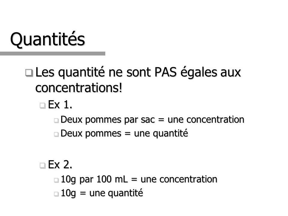 Quantités Les quantité ne sont PAS égales aux concentrations! Ex 1.