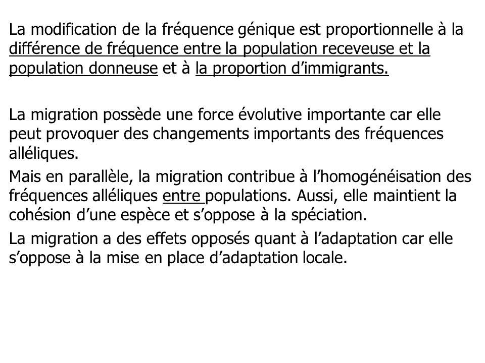 La modification de la fréquence génique est proportionnelle à la différence de fréquence entre la population receveuse et la population donneuse et à la proportion d'immigrants.