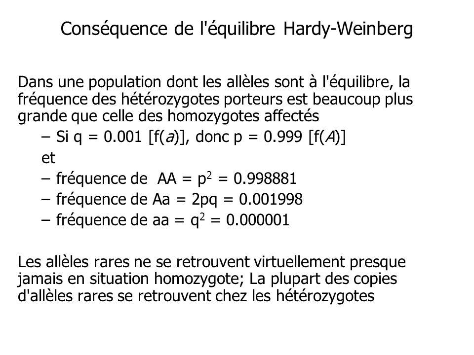 Conséquence de l équilibre Hardy-Weinberg