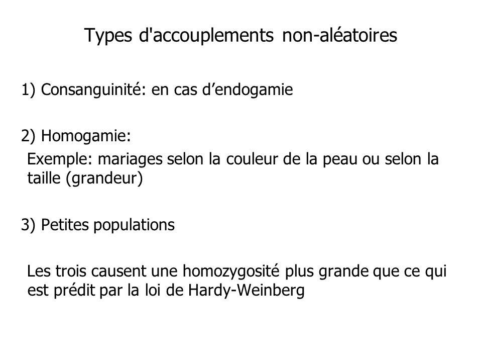 Types d accouplements non-aléatoires