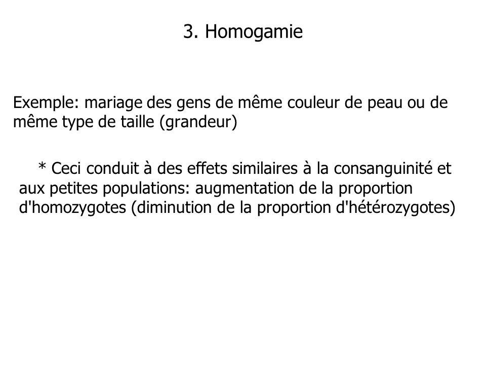 3. Homogamie Exemple: mariage des gens de même couleur de peau ou de même type de taille (grandeur)