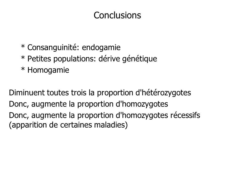 Conclusions * Consanguinité: endogamie