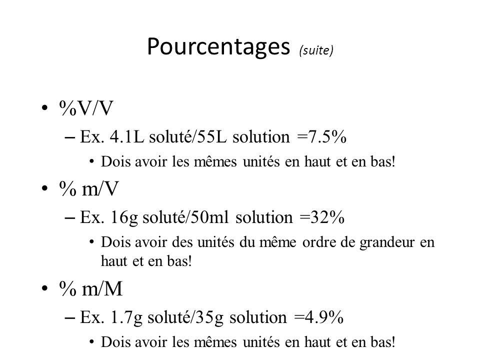 Pourcentages (suite) %V/V % m/V % m/M