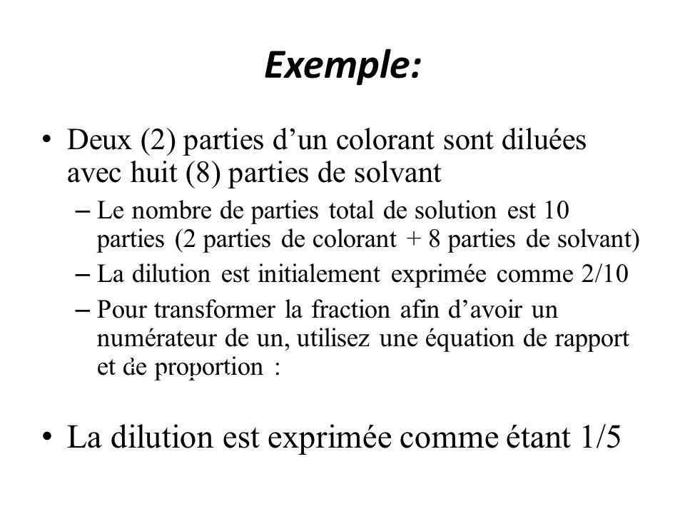 Exemple: La dilution est exprimée comme étant 1/5