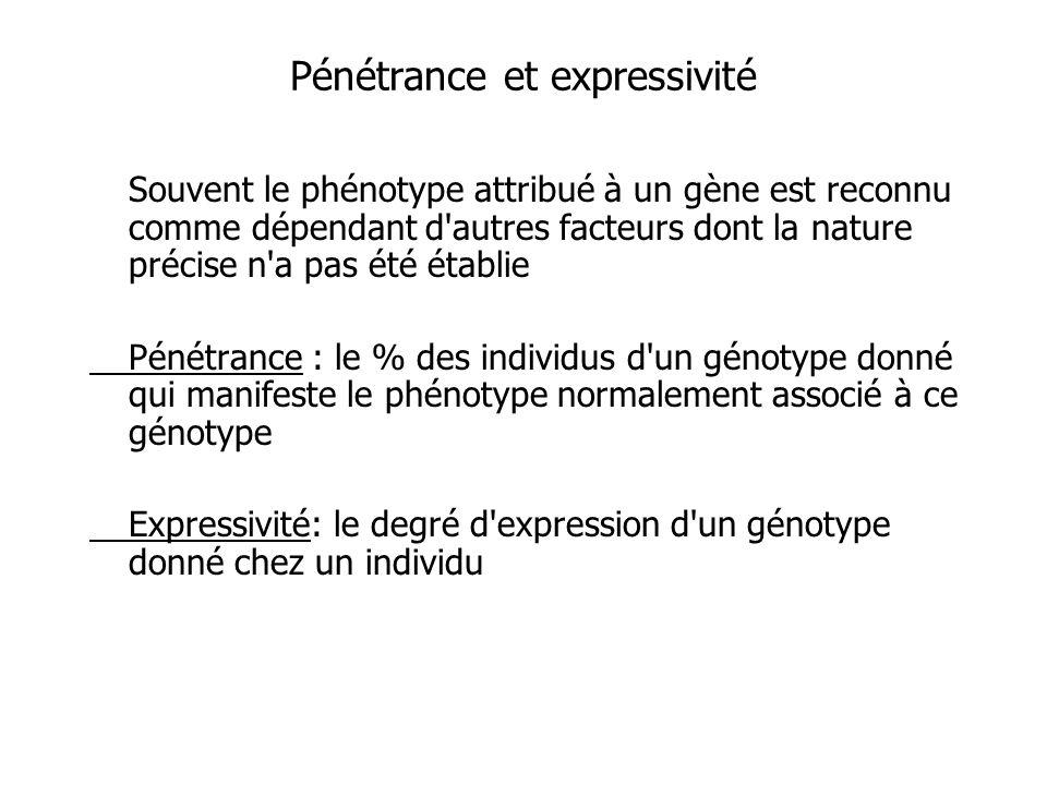 Pénétrance et expressivité
