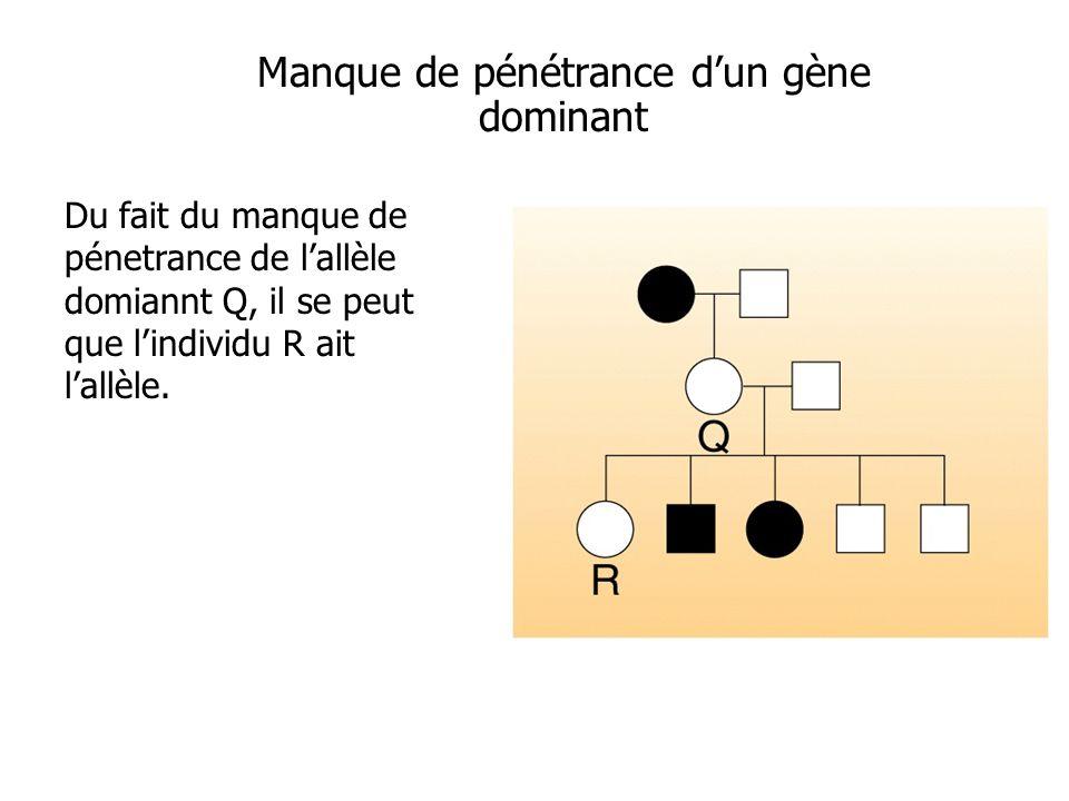 Manque de pénétrance d'un gène dominant