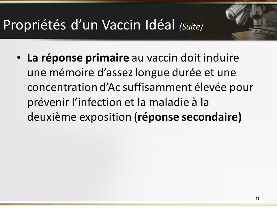 Propriétés d'un Vaccin Idéal (Suite)