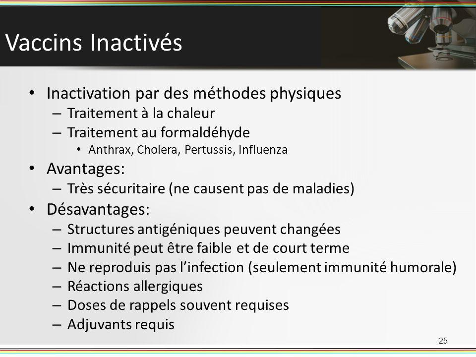 Vaccins Inactivés Inactivation par des méthodes physiques Avantages: