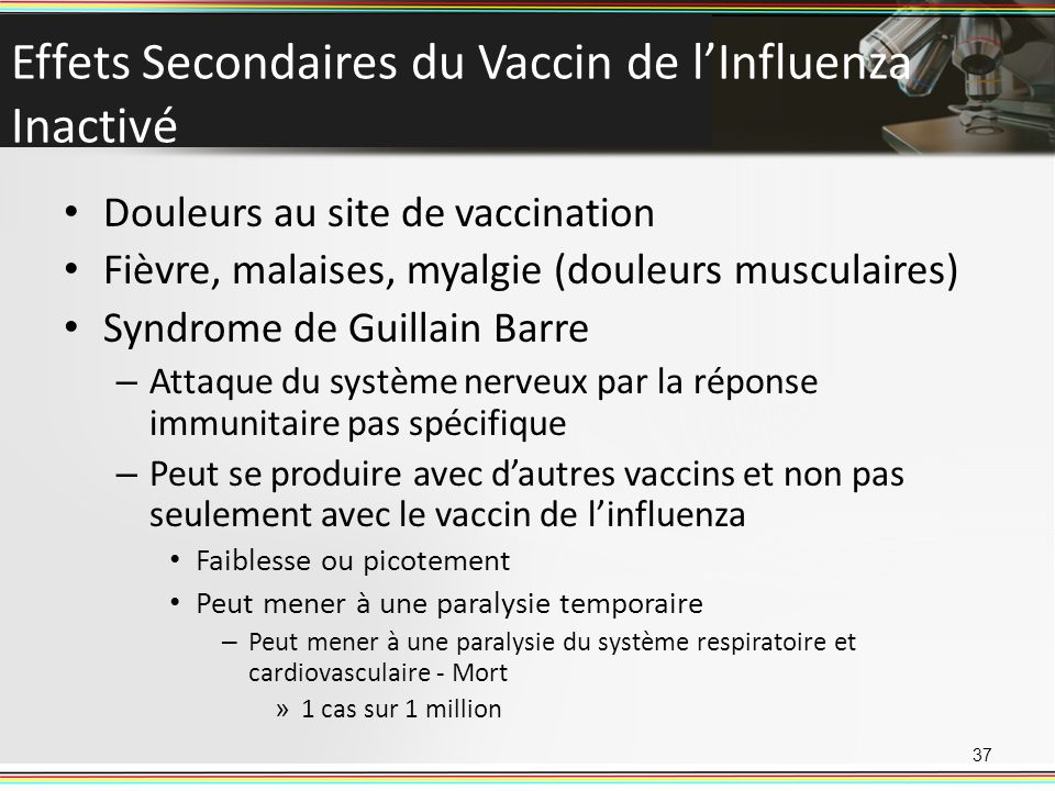 Effets Secondaires du Vaccin de l'Influenza Inactivé