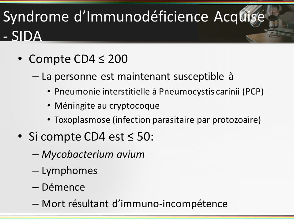 Syndrome d'Immunodéficience Acquise - SIDA