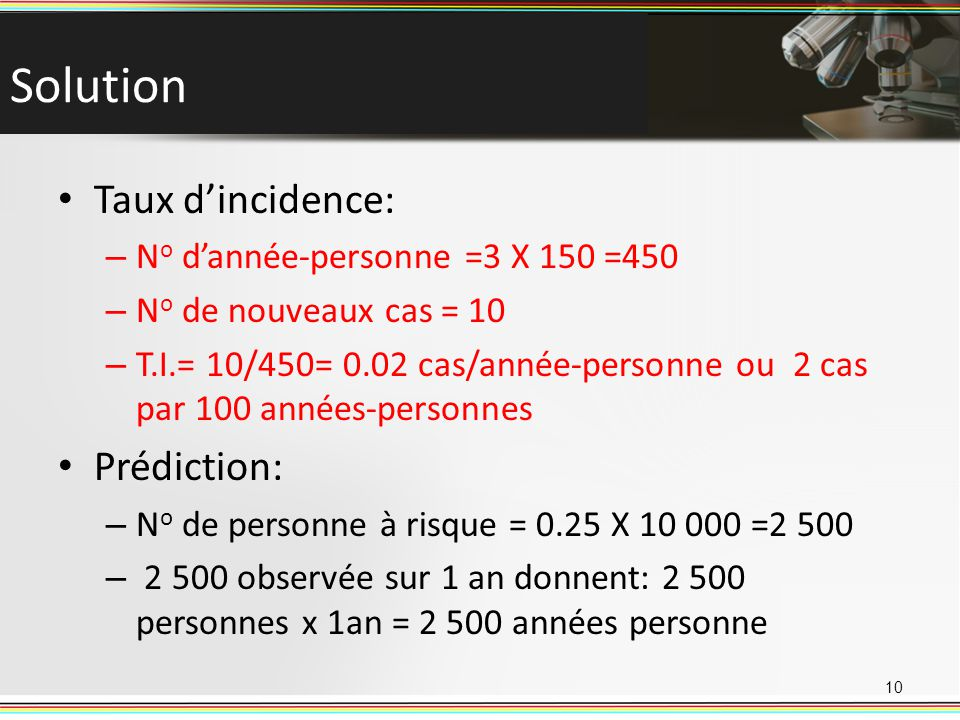 Solution Taux d'incidence: Prédiction: