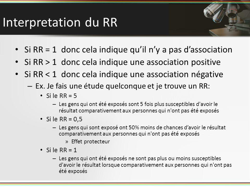 Interpretation du RR Si RR = 1 donc cela indique qu'il n'y a pas d'association. Si RR > 1 donc cela indique une association positive.