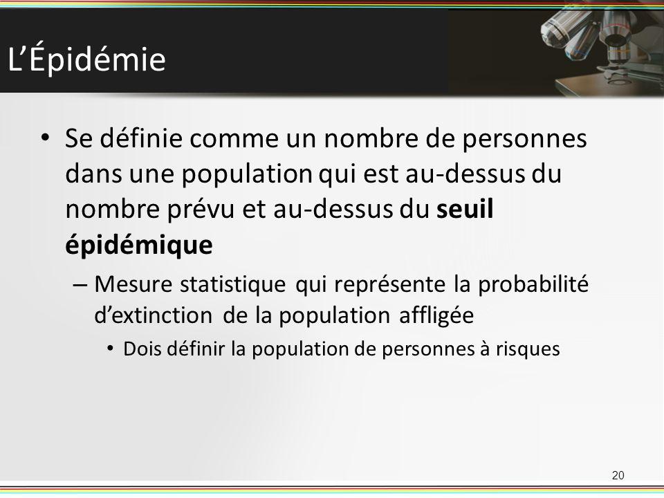 L'Épidémie Se définie comme un nombre de personnes dans une population qui est au-dessus du nombre prévu et au-dessus du seuil épidémique.