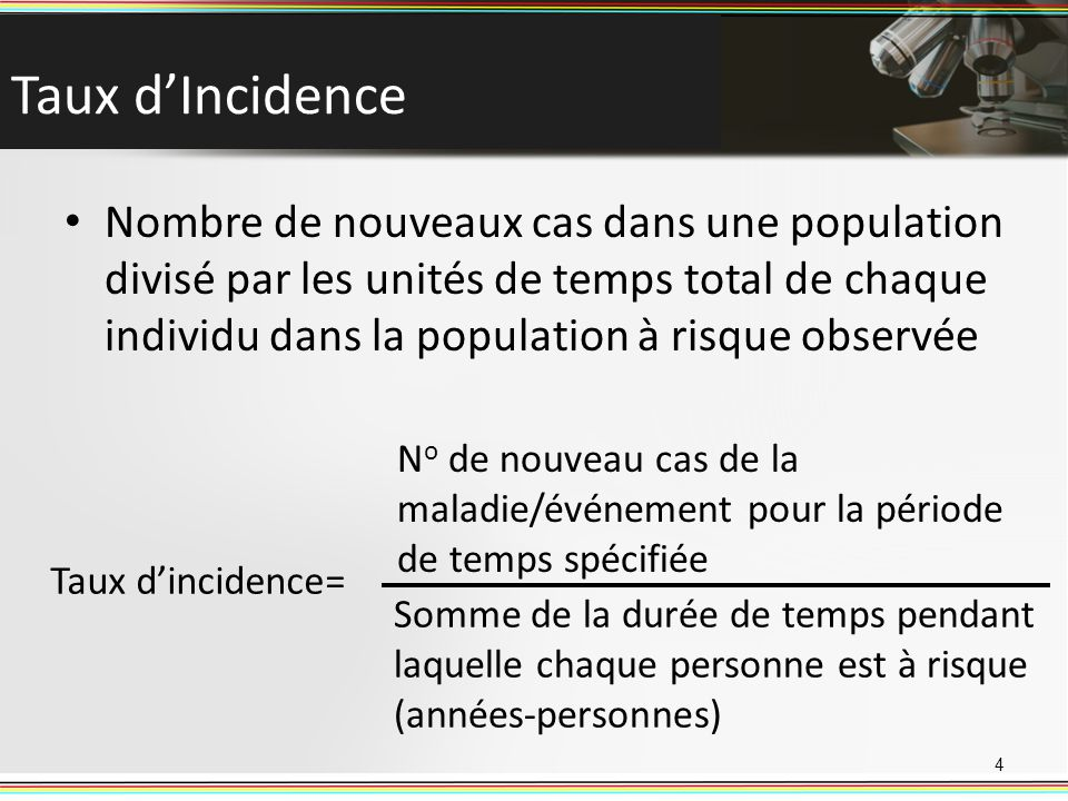 Taux d'Incidence
