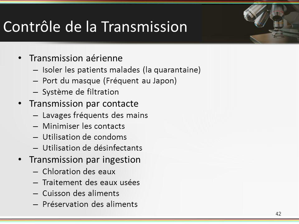 Contrôle de la Transmission