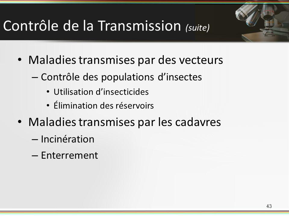 Contrôle de la Transmission (suite)