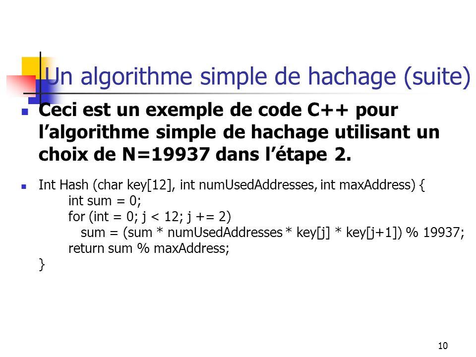 Un algorithme simple de hachage (suite)