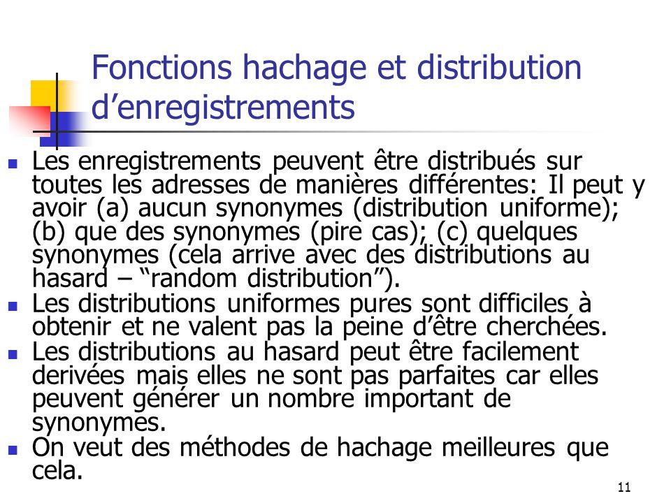 Fonctions hachage et distribution d'enregistrements