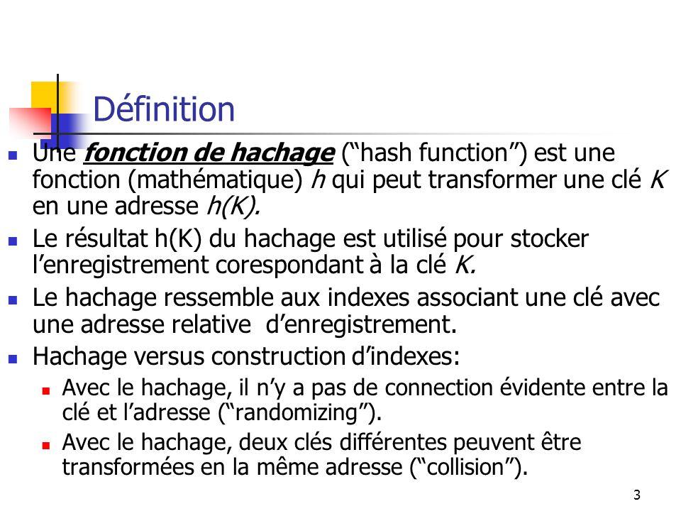 Définition Une fonction de hachage ( hash function ) est une fonction (mathématique) h qui peut transformer une clé K en une adresse h(K).