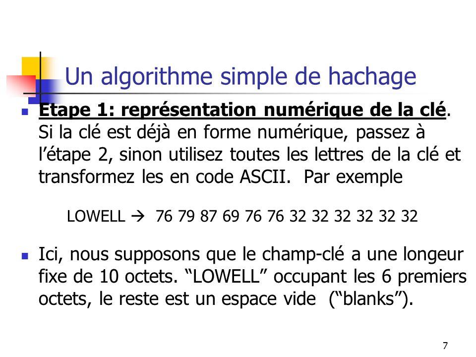 Un algorithme simple de hachage