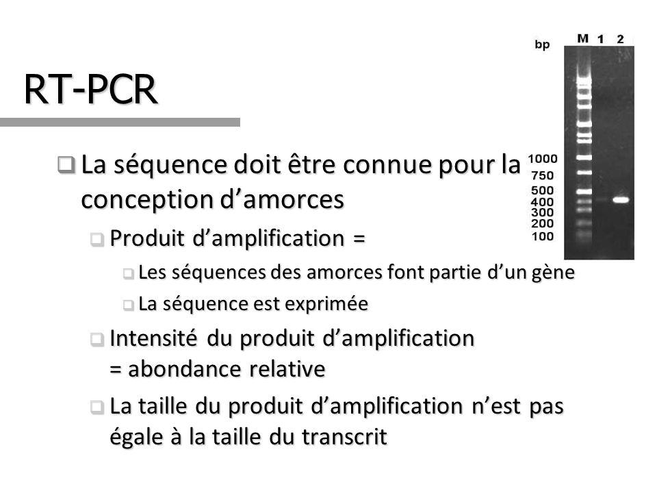 RT-PCR La séquence doit être connue pour la conception d'amorces