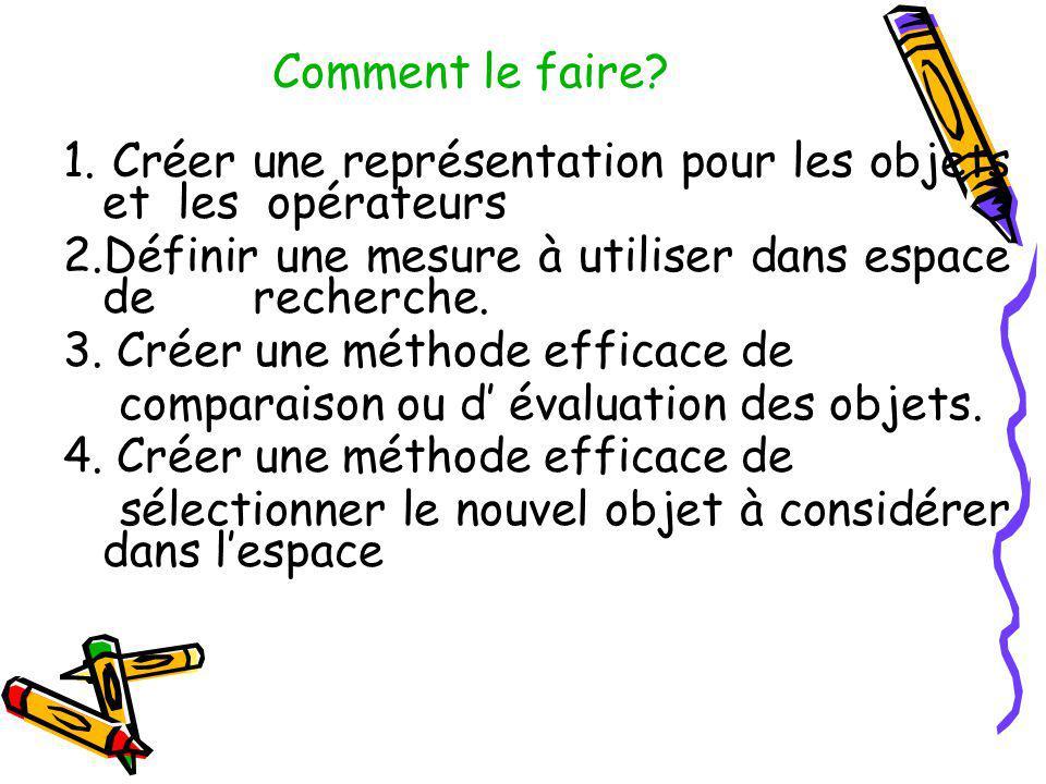 Comment le faire 1. Créer une représentation pour les objets et les opérateurs. 2.Définir une mesure à utiliser dans espace de recherche.
