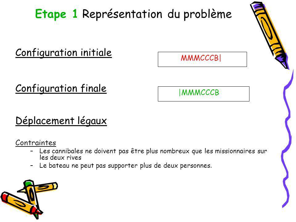 Etape 1 Représentation du problème