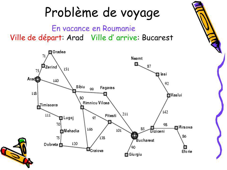 Problème de voyage En vacance en Roumanie