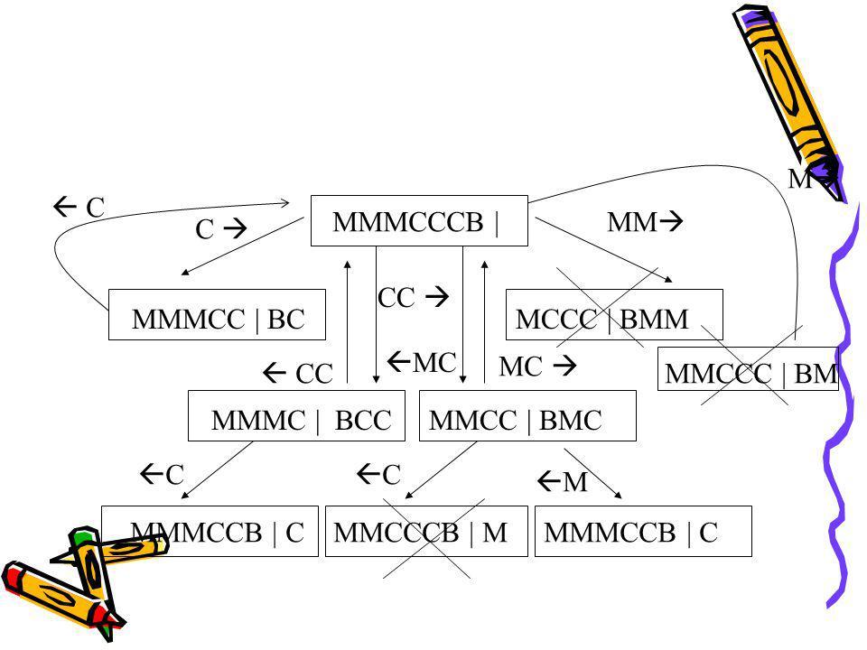 M  C. MMMCCCB | MM C  CC  MMMCC | BC MCCC | BMM. MC. MC   CC.