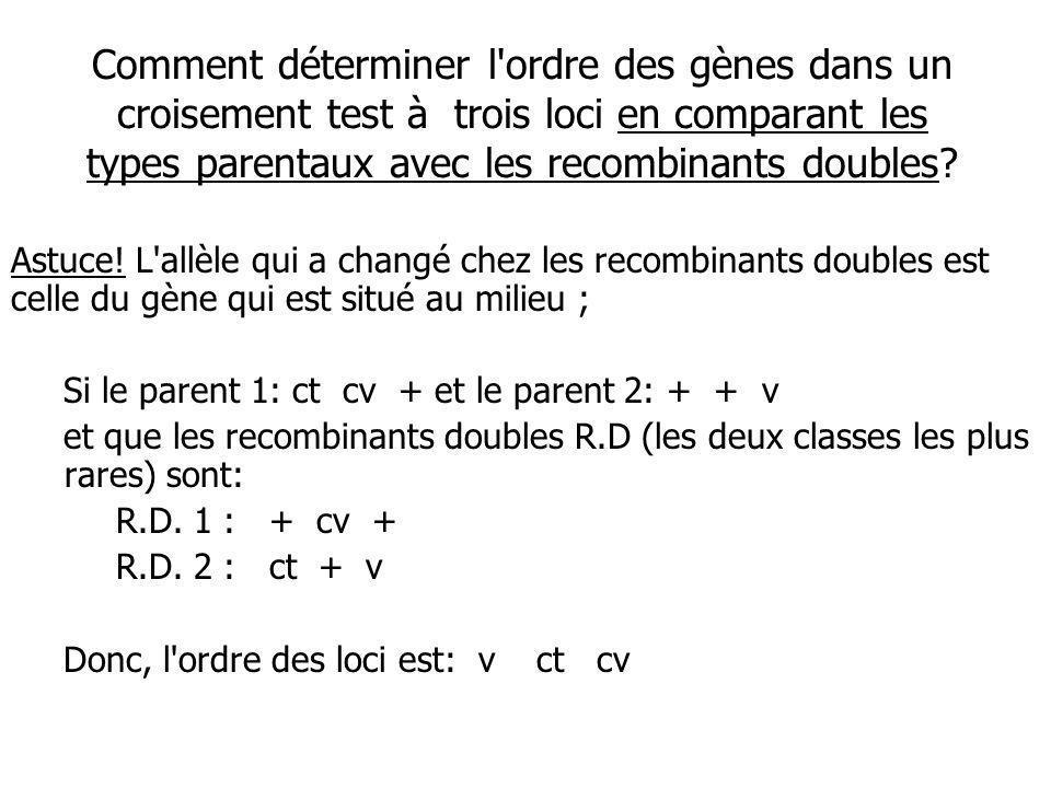 Comment déterminer l ordre des gènes dans un croisement test à trois loci en comparant les types parentaux avec les recombinants doubles