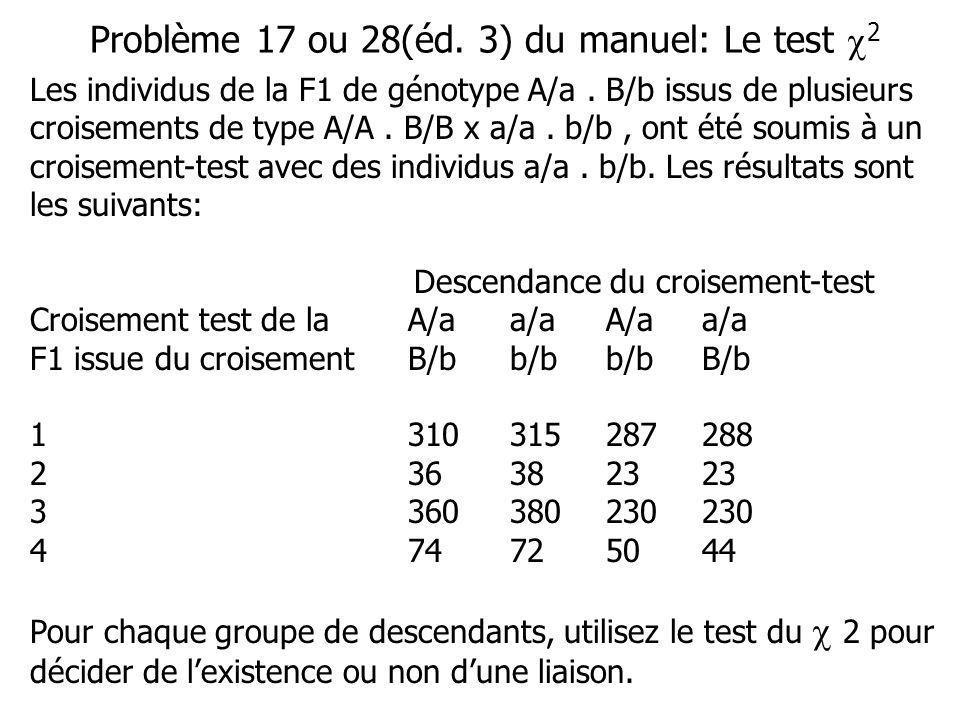 Problème 17 ou 28(éd. 3) du manuel: Le test 2