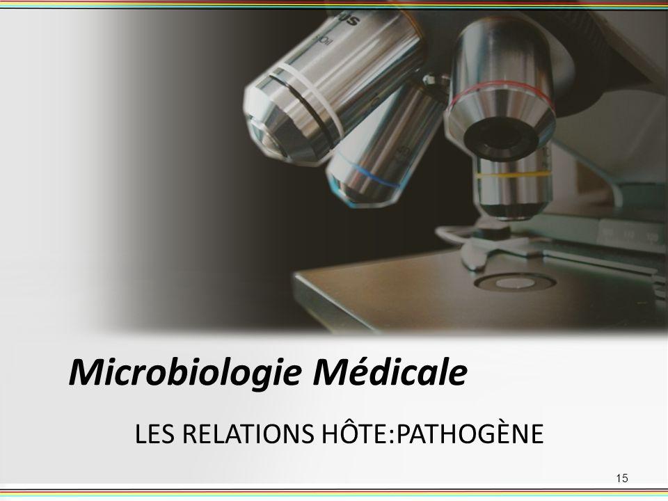 Microbiologie Médicale