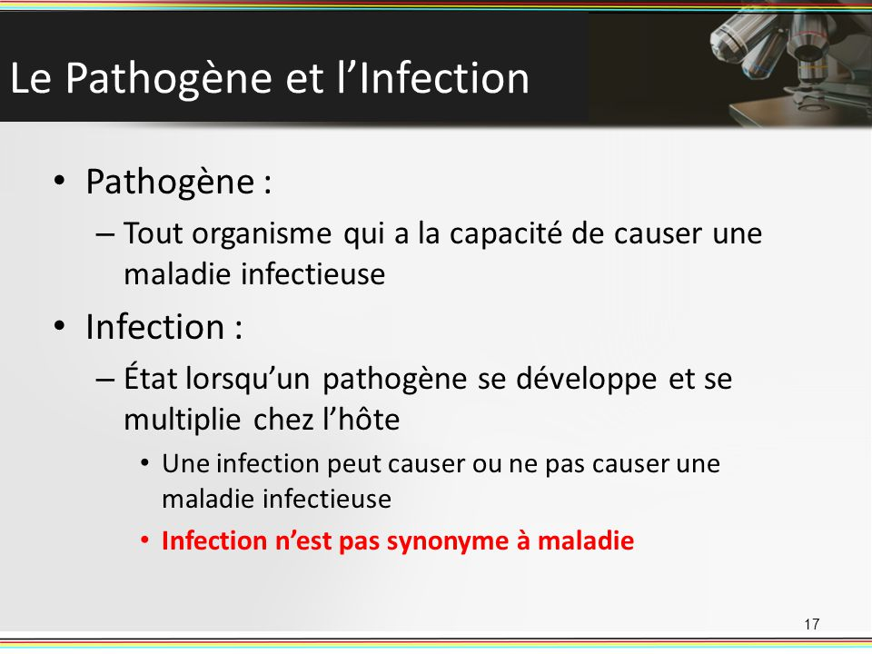 Le Pathogène et l'Infection