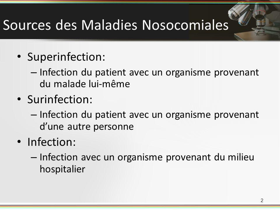 Sources des Maladies Nosocomiales