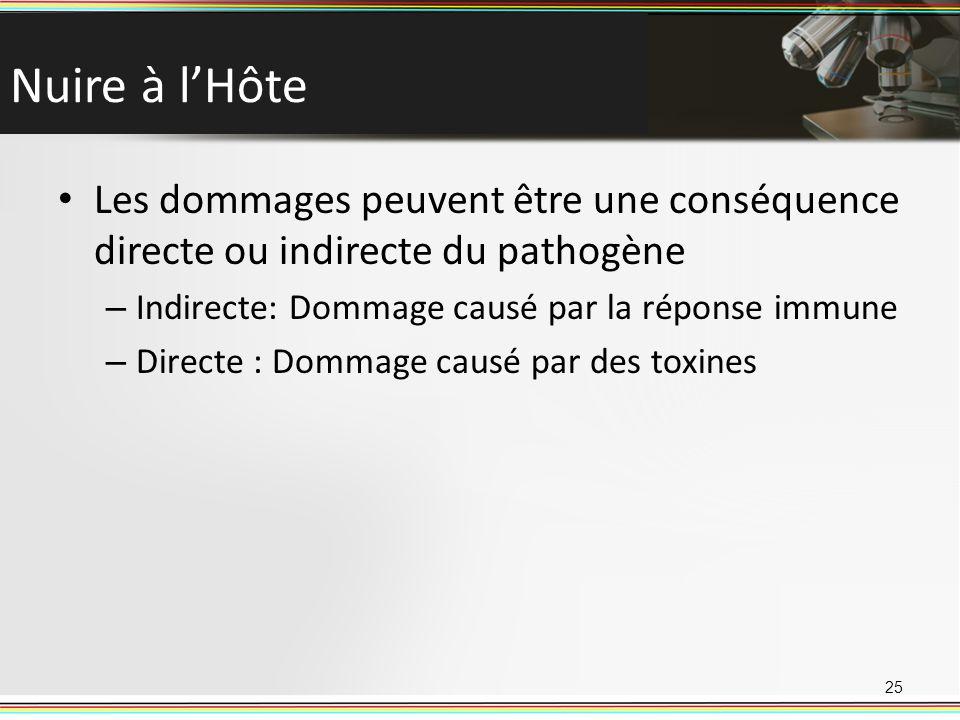 Nuire à l'Hôte Les dommages peuvent être une conséquence directe ou indirecte du pathogène. Indirecte: Dommage causé par la réponse immune.
