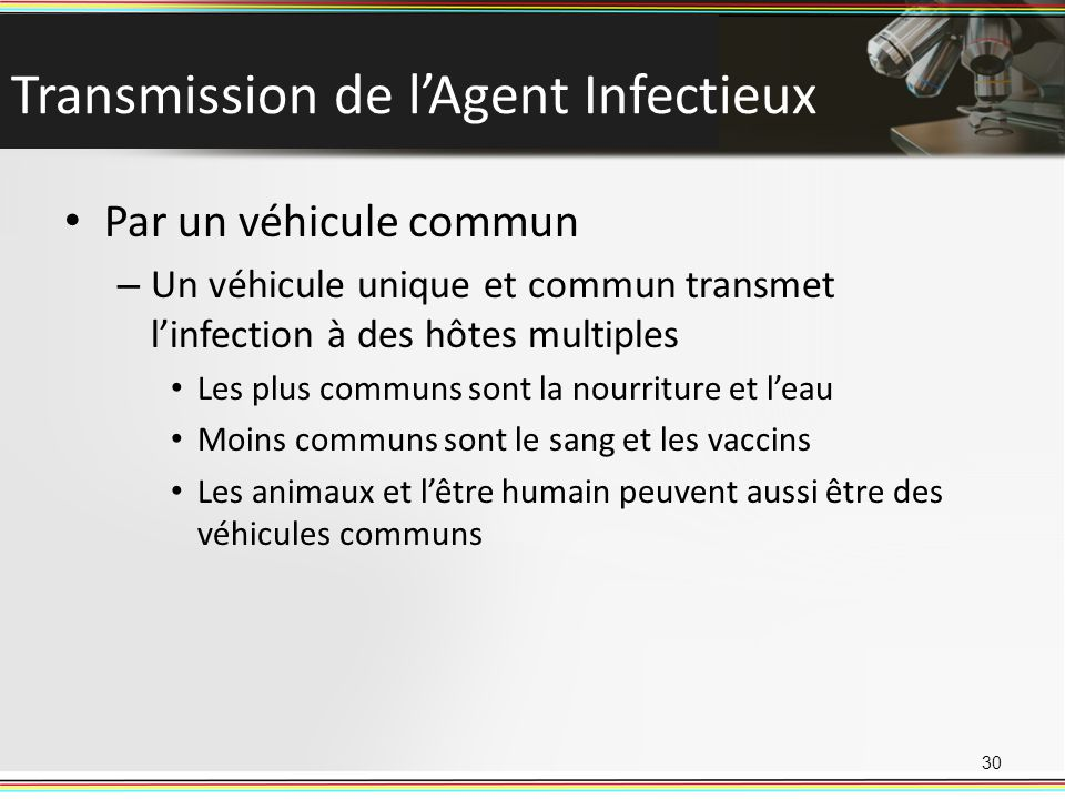 Transmission de l'Agent Infectieux