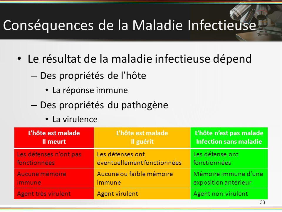 Conséquences de la Maladie Infectieuse