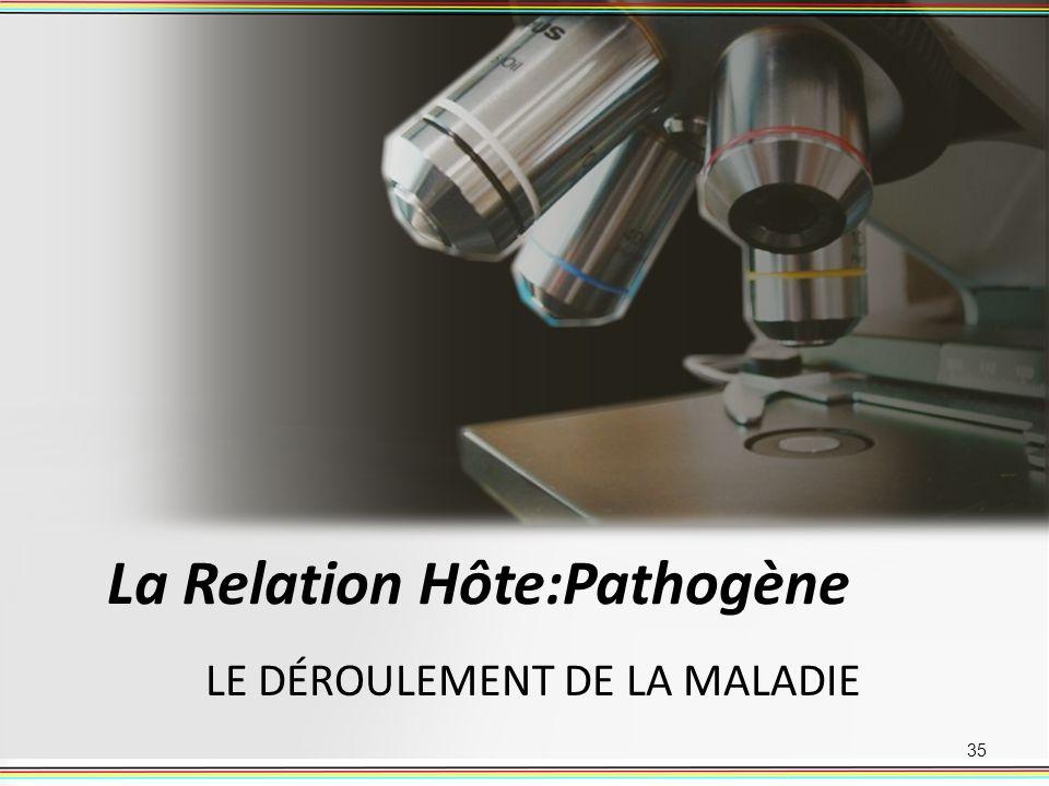 La Relation Hôte:Pathogène